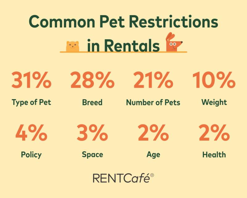 Common Pet Restrictions_2 (1)